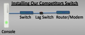 Connect lag switch