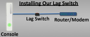 Connecting a Premium Lag Switch